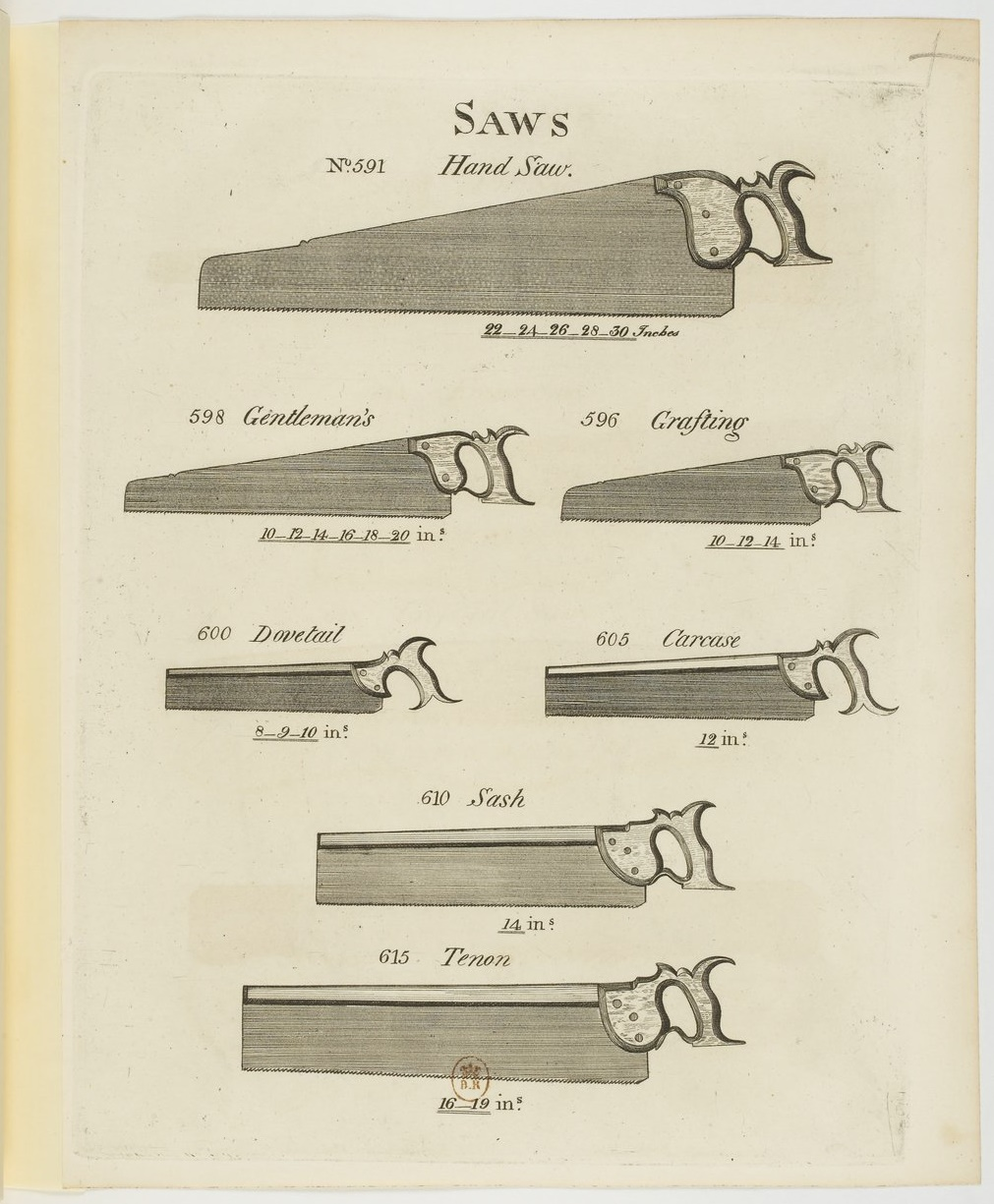 Smith's key saws