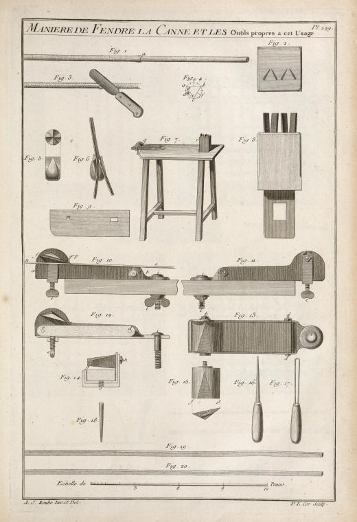 "Plate 229  ""The Method and tools used to split and clean cane"""